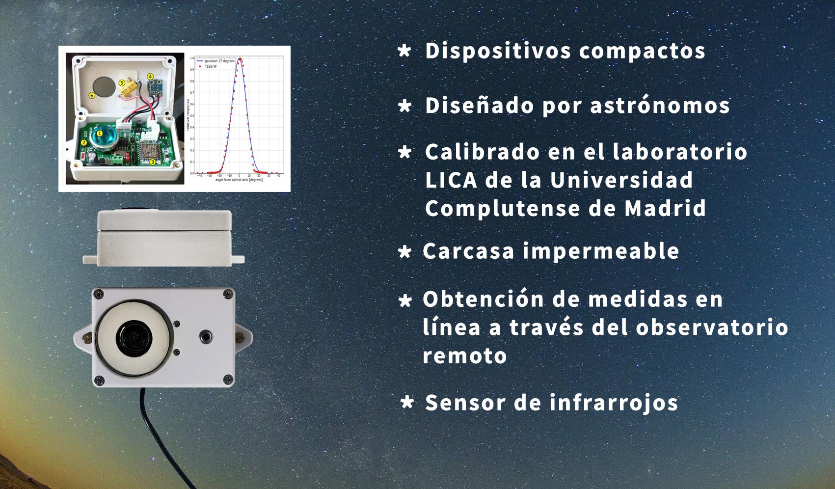 Red de fotómetros