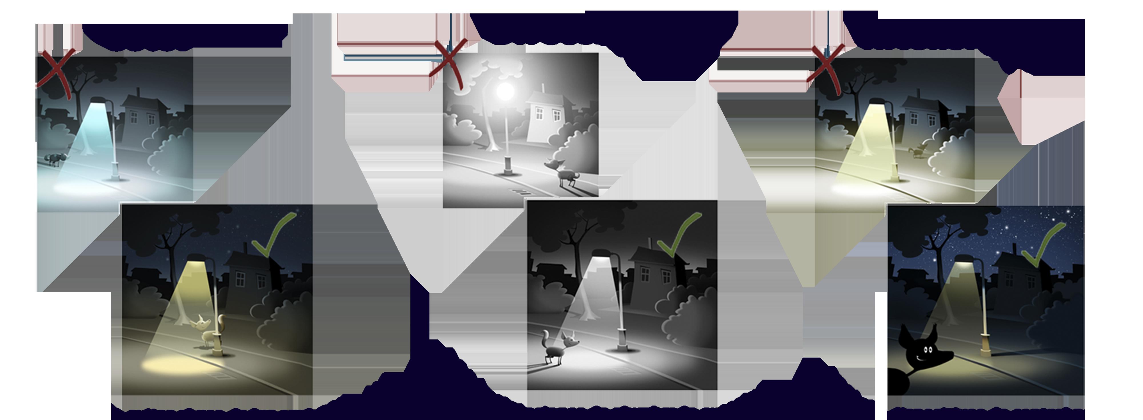 Correcta iluminación nocturna